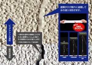 弾性塗料外壁