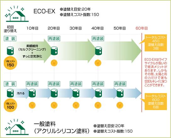 img_cost_hikaku_01