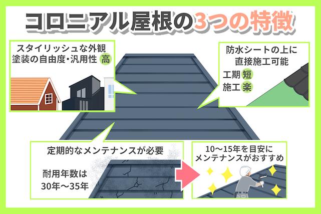 コロニアル屋根の3つの特徴、コロニアル屋根のメリット・デメリット(1)