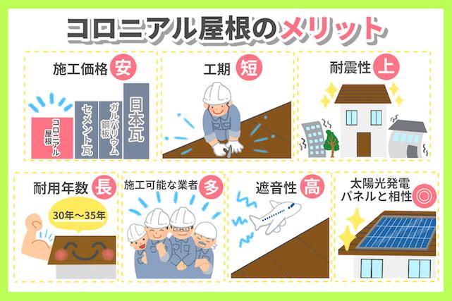 コロニアル屋根の3つの特徴、コロニアル屋根のメリット・デメリット(2)