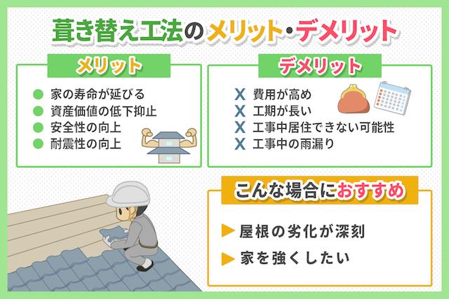 葺き替え工法のメリット・デメリット