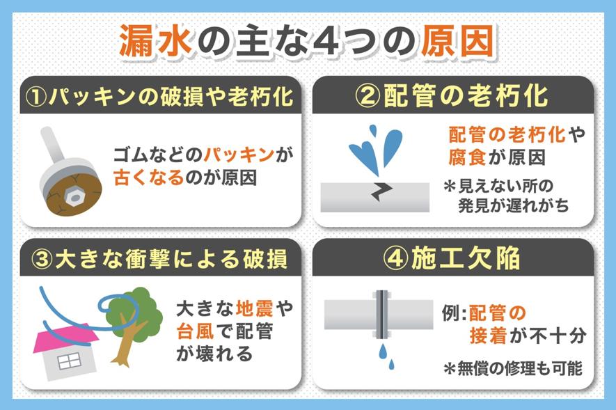 漏水の主な原因と漏水調査を自分(diy)で行う方法