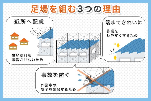 倉庫の屋根塗装をするなら絶対に知っておきたい3つのポイント_03