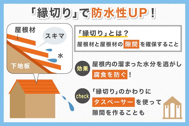 塗るだけはNG!屋根塗装で防水性を確実に高める5つのポイント_03