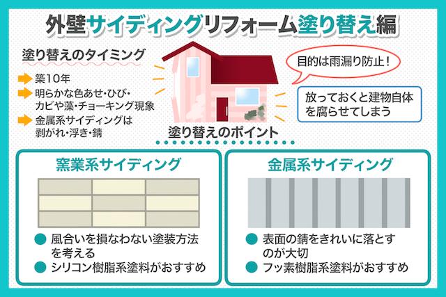 外壁サイディングの3つのリフォーム方法「塗り替え・貼り替え・重ね貼り」を詳しく解説_01
