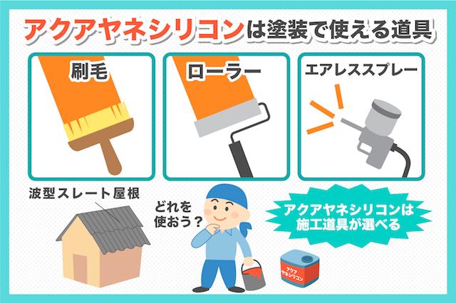 屋根用塗料「アクアヤネシリコン」の特徴を6つご紹介