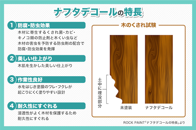 木材保護塗料「ナフタデコール」の4つの魅力を詳しく紹介
